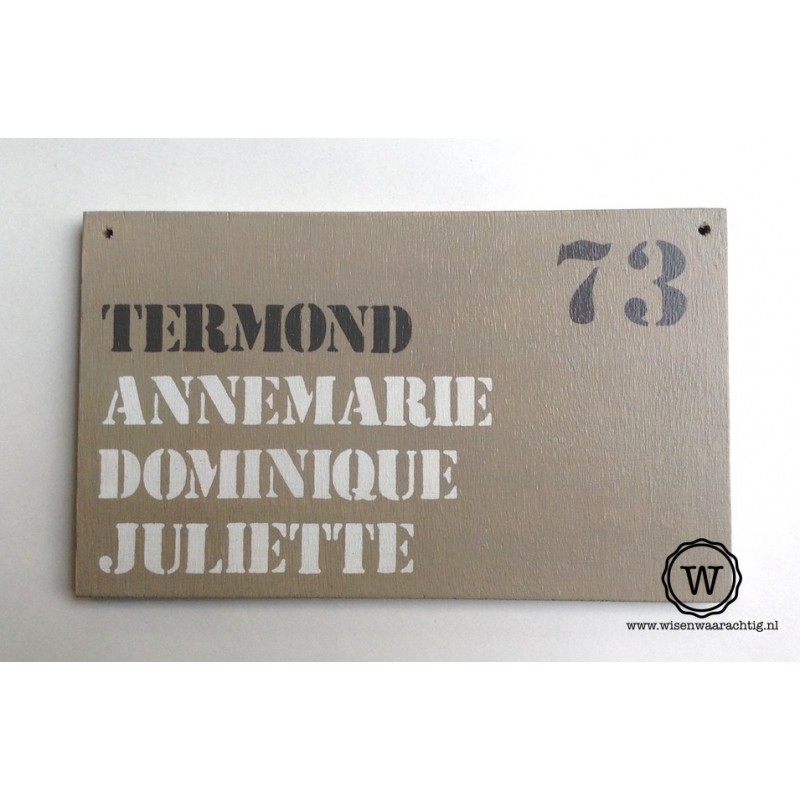 Naambord familie Termond